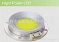 100瓦led光源
