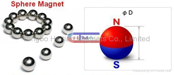 Ndfeb Magnetic sphere of Gold coating and Neocube 5