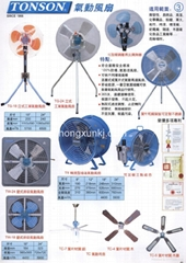 軸流氣動風扇