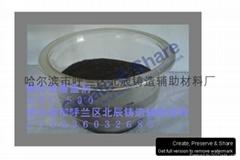 銅合金覆蓋劑