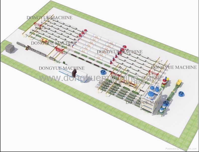 加气砖设备生产线
