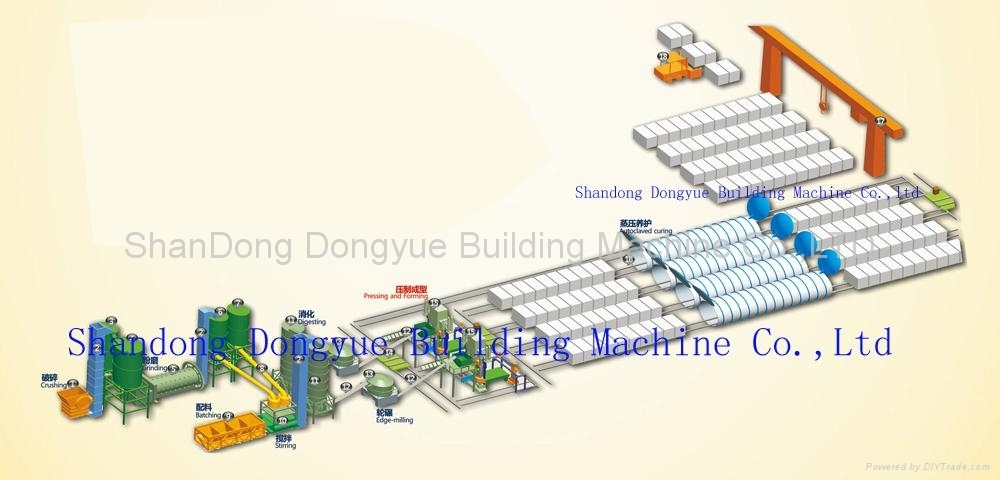 sand lime brick making machine