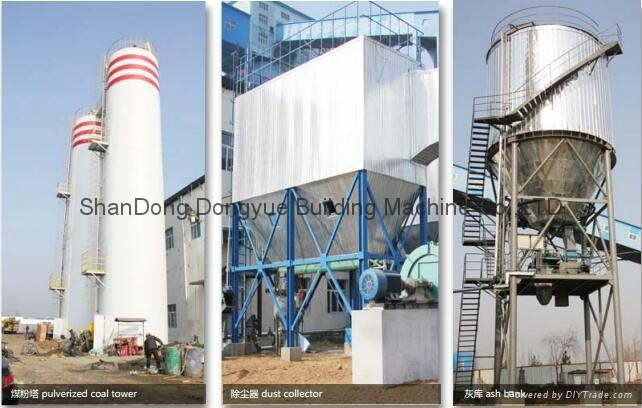 Wns/szs Series Fuel Gas Boiler, High Quality Natural Gas Boiler Parts 3