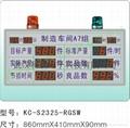 车间生产管理电子看板 5