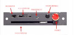特價供應移動聯通電信4G+全網通光貓及芯片池