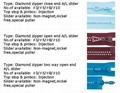 Diamond zipper