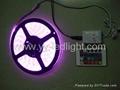 LED Flexible Strip RGB 60 LEDs each meter