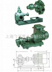 KCB齿轮输送油泵