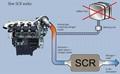 Truck Adblue Emulator for Mercedez-Benz Man Volvo Scania Iveco DAF Renault Truck