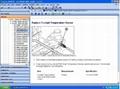 John Deere Service Advisor 4.0 CCE