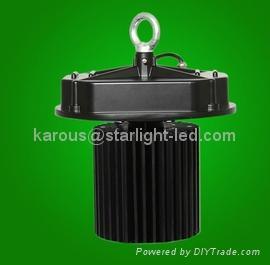 工礦燈 30W 2
