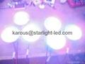 圓形平板燈 3