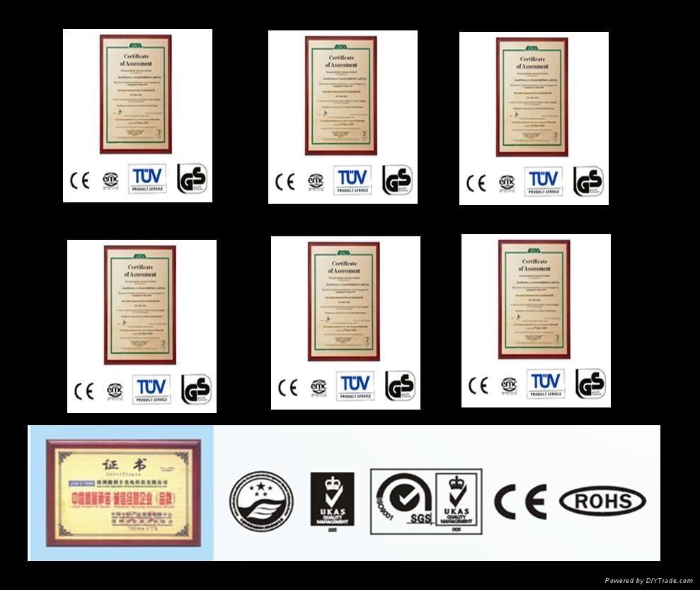 Company's certificates