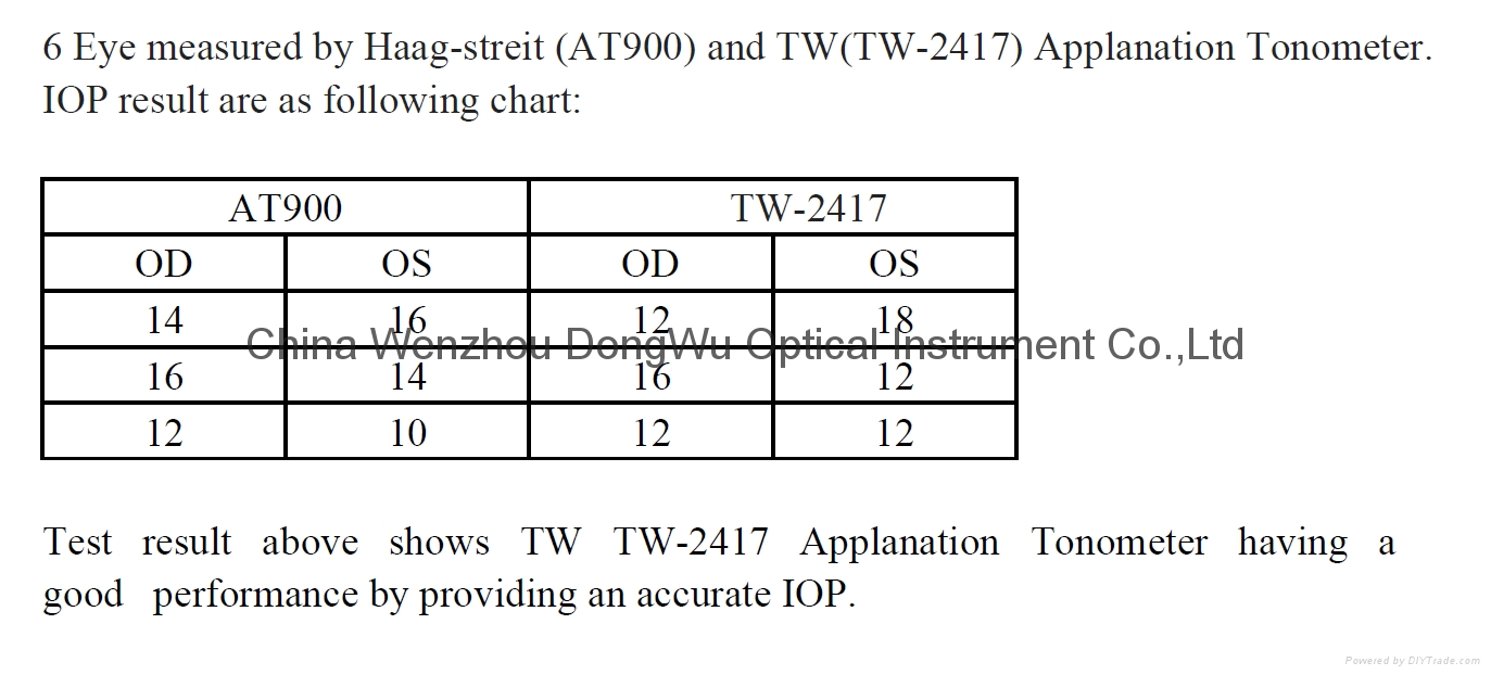 TW-2417 R /T type GOLDMANN Type Applanation Tonometer 2