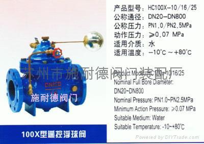 进口水力控制阀 1