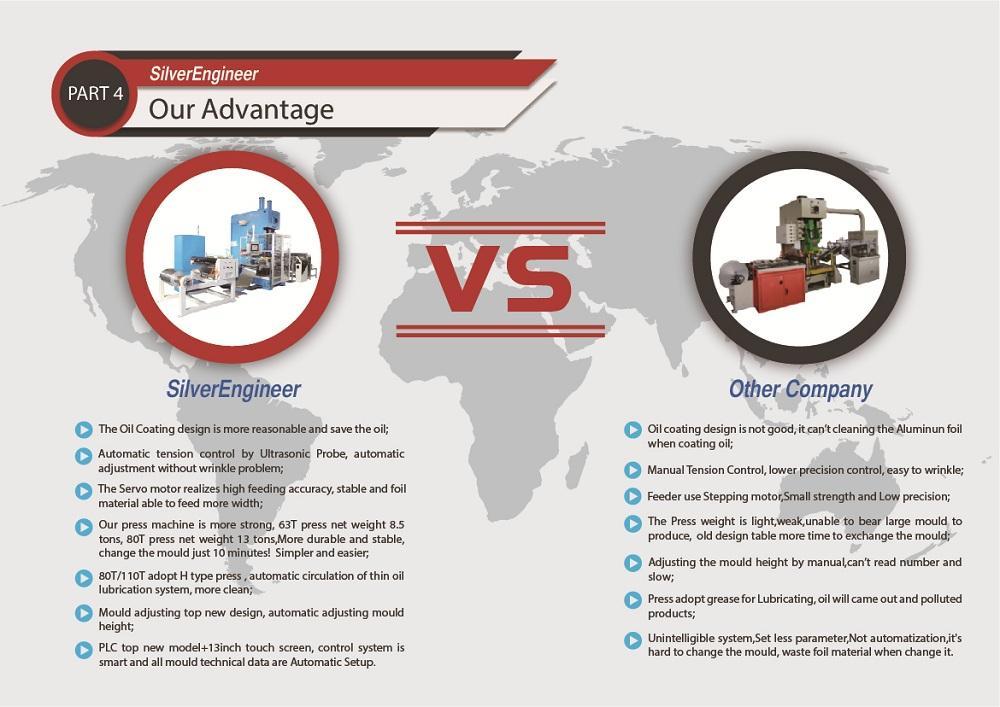 CE ISO认证 铝箔容器生产设备 10