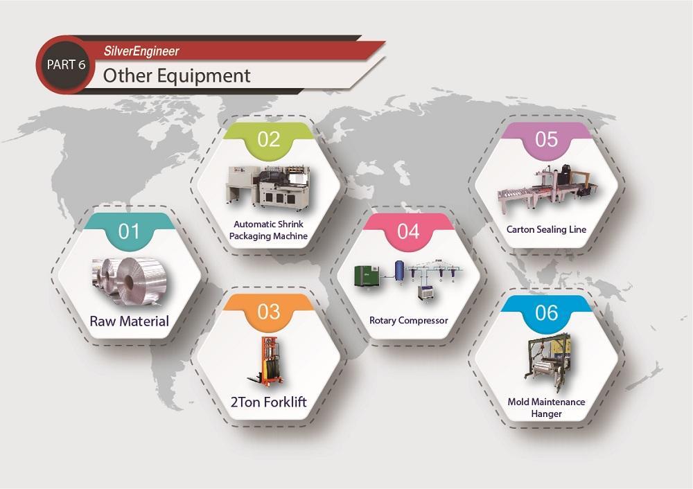 Aluminum foil boxes production equipment for India 13