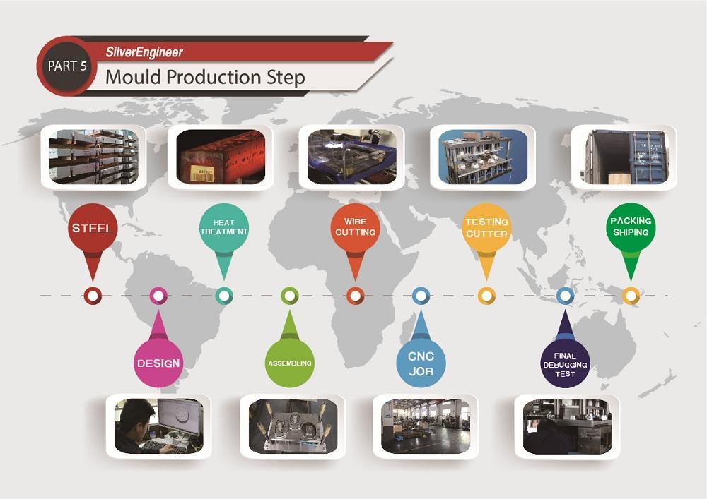 Aluminum foil boxes production equipment for India 12