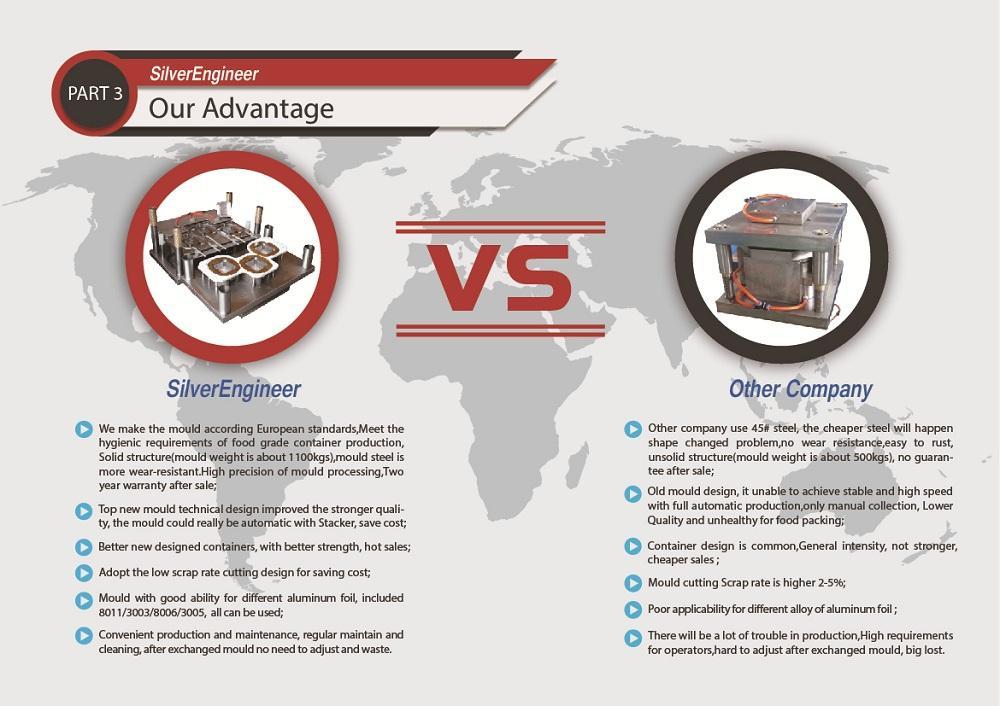 Aluminum foil boxes production equipment for India 9