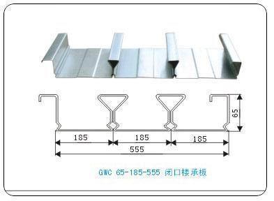 閉口式樓承板YX60-253-760    4