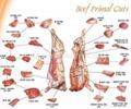 Halal Buffalo Meat Frozen