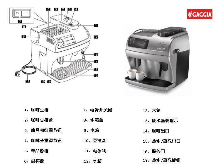 GAGGIA全自动咖啡机 5