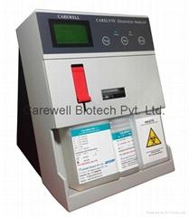 CARELYTE- Electrolyte Analyzer