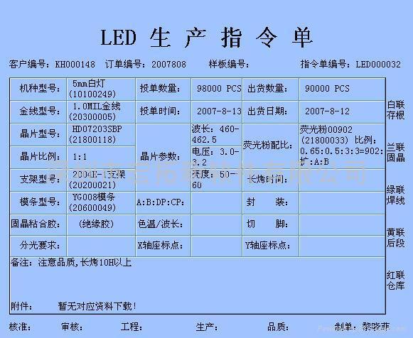 LED封裝、顯示屏、燈飾照明行業ERP 5