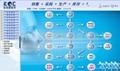 EDC生產管理軟件--LED行