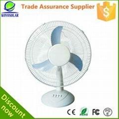 solar fan KY-SF2003