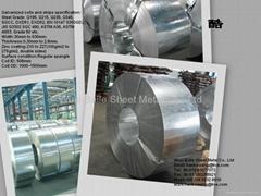 熱鍍鋅帶鋼