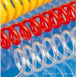 德國novoplast螺旋管 1