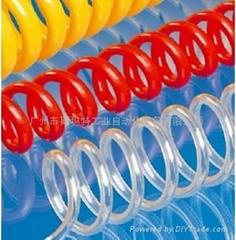 德國novoplast螺旋管