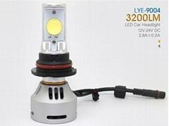 LED Headlight  cree CHIP