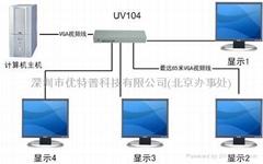 北京VGA視頻分配器