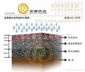透水砼凝胶增强剂材料,双丙聚氨酯密封剂材料 5