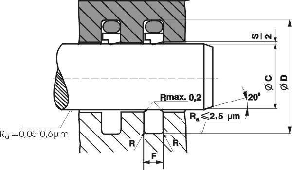 活塞杆用单向同轴密封件 1
