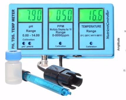 ZDRS-200G pH & TDS,Temp组合监控器(控制器) 3