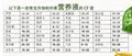 RS-100A/RS-100 無土栽培營養測試棒