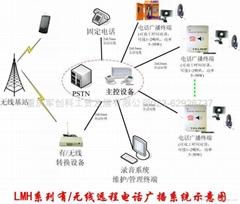 LMH系列农村有无线远程电话广播系统