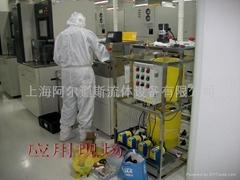 工業過程自動加藥系統