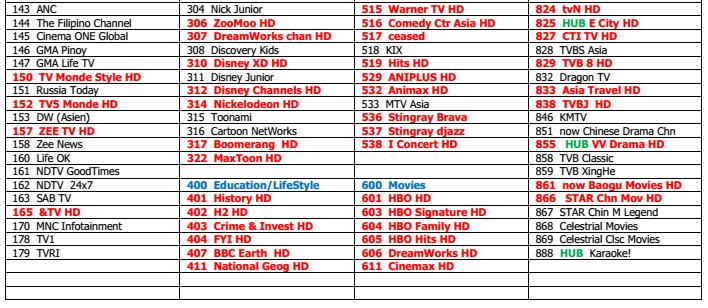 新加坡專用星河高清機頂盒V9 Pro box能看 2018世界杯 & EPL &所有的Starhub頻道  19