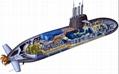 深海潜艇减噪高分子阻尼