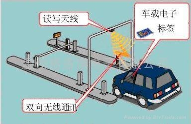 Non-stopping  Electronic Toll Collection System