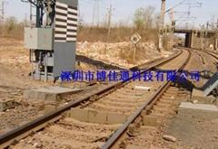 博佳通鐵路車號識別系統