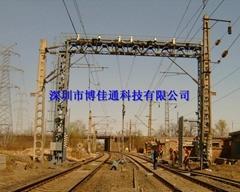 标配型铁路车号自动识别系统
