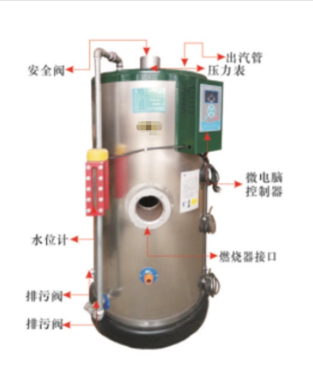 免檢蒸汽鍋爐 1