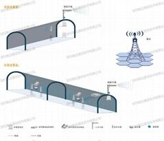 隧道數字集群信號覆蓋