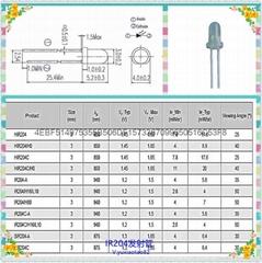 台湾亿光红外线发射管3MM发射管IR204-A