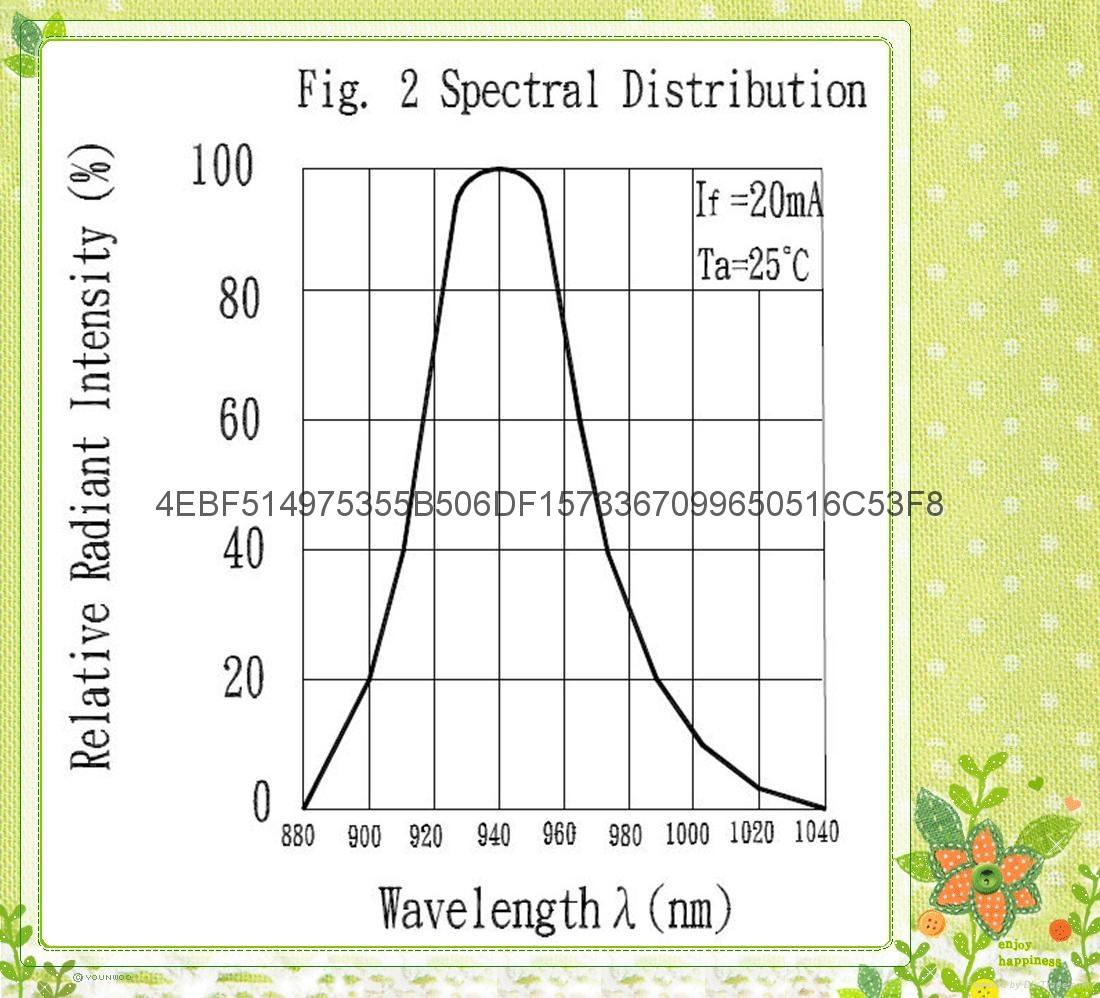 台湾亿光原装正品对射红外光电开关反射光电传感器ITR9909 5